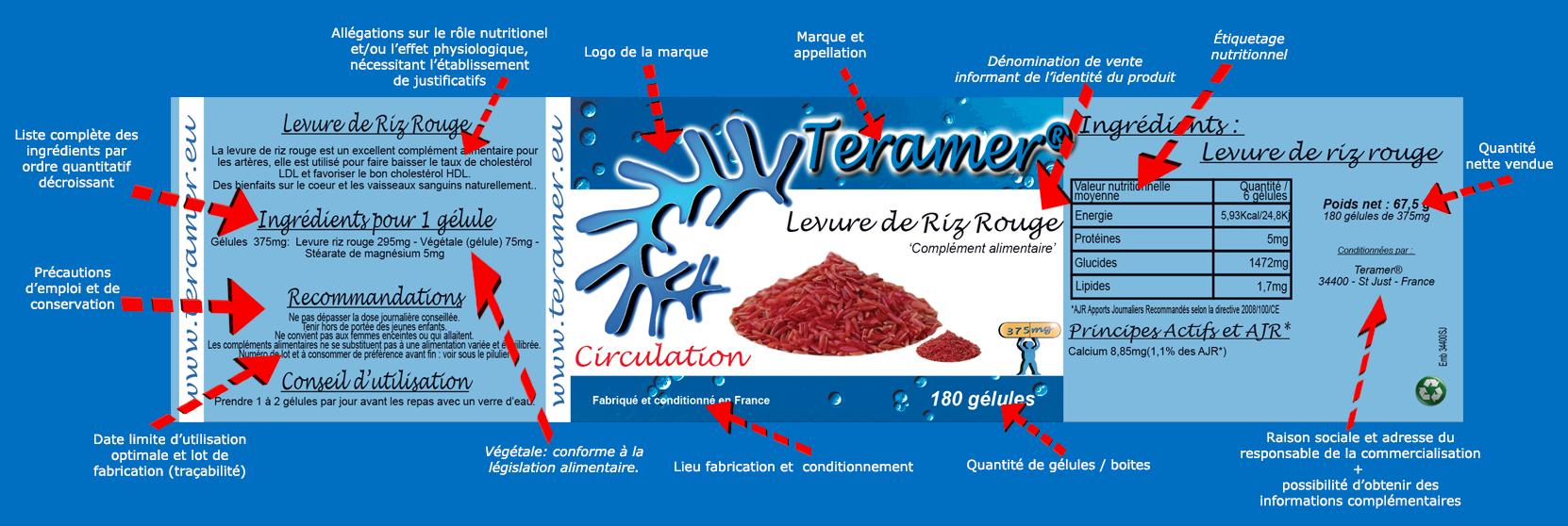 Levure de riz rouge les garanties d'un compléments alimentaires