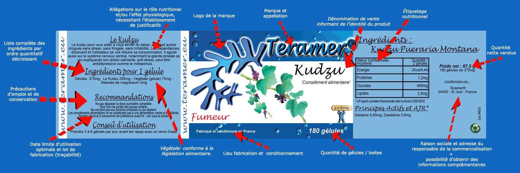 Le kudzu les garanties d'un compléments alimentaires