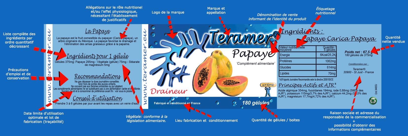 La papaye les garanties d'un compléments alimentaires